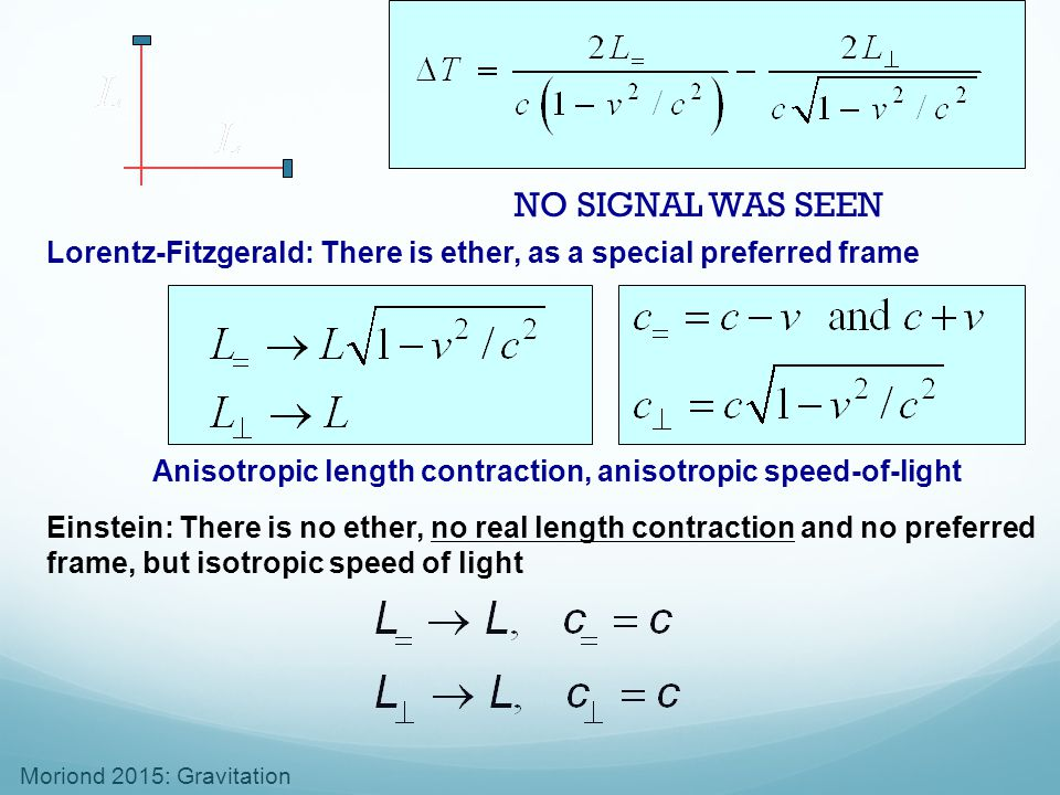 Moriond 2015: Gravitation Einstein: There is no ether, no real length contraction and no preferred frame, but isotropic speed of light Lorentz-Fitzger