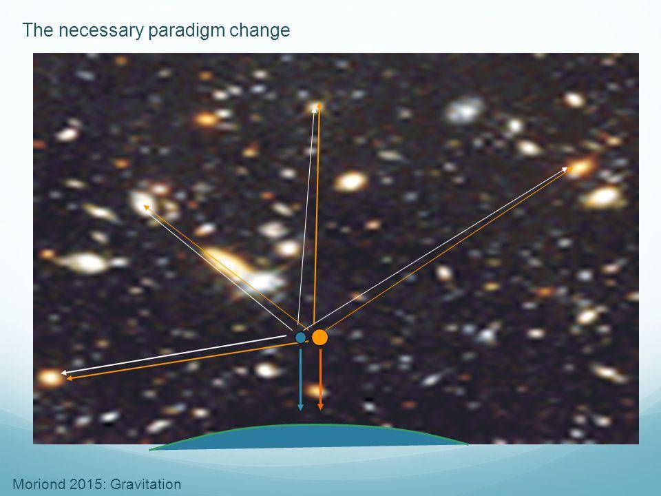 Moriond 2015: Gravitation 300 Million Light years (up to Coma) 10 Billion Light years