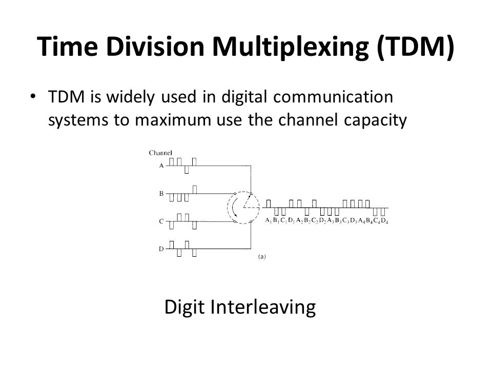 Time Division Multiplexing (TDM) TDM is widely used in digital communication systems to maximum use the channel capacity Digit Interleaving