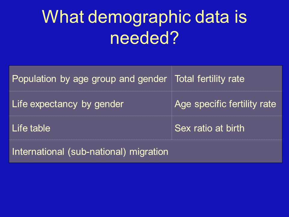 What demographic data is needed.