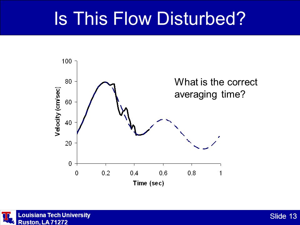 Louisiana Tech University Ruston, LA 71272 Slide 13 Is This Flow Disturbed? What is the correct averaging time?