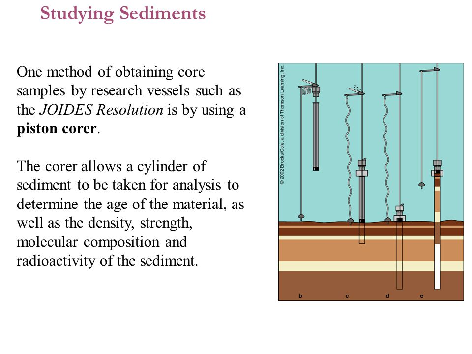 1 One method of obtaining core samples by research vessels such as the JOIDES Resolution is by using a piston corer.