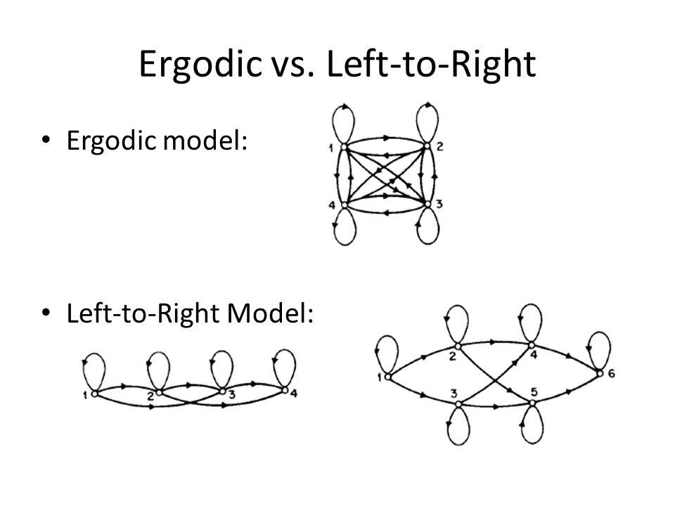 Ergodic vs. Left-to-Right Ergodic model: Left-to-Right Model: