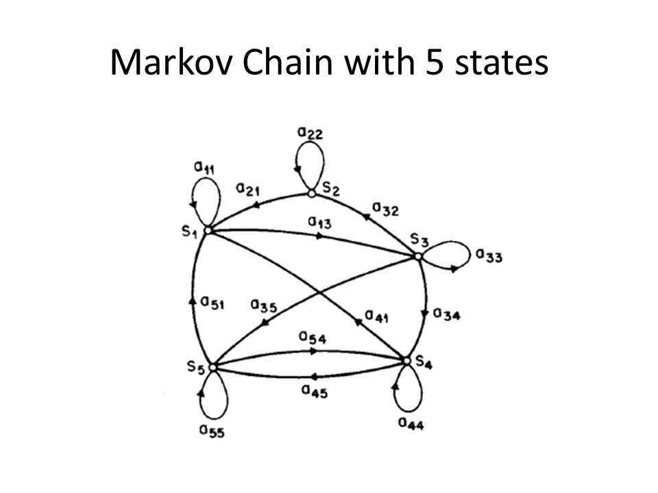 Markov Chain with 5 states