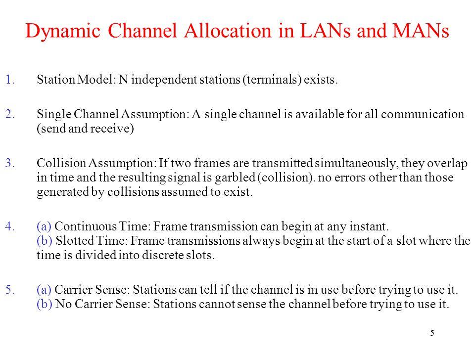 16 CSMA/CD procedure