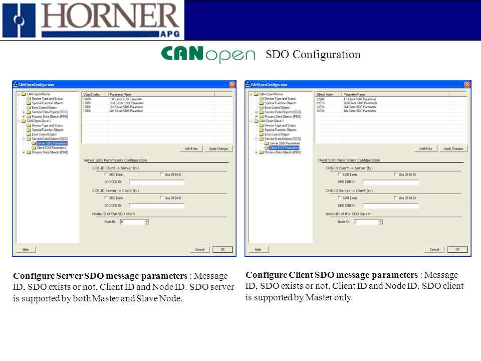 SDO Configuration Configure Server SDO message parameters : Message ID, SDO exists or not, Client ID and Node ID.