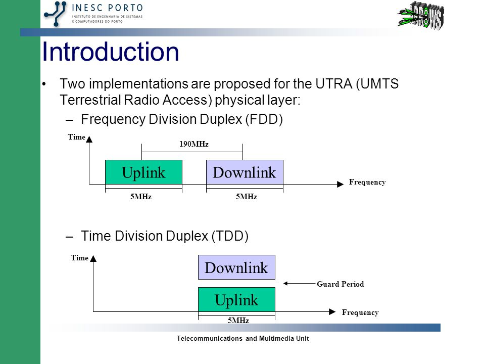 Telecommunications and Multimedia Unit Outline Introduction –Definition, Principles and Characteristics UTRA TDD Physical Channels Structure –Frame, Slot and Burst Mapping of Transport Channels to Physical Channels Power Control Resource Allocation –Code Allocation Strategies (FDD) –Dynamic Channel Allocation (TDD) UTRA TDD Interference Scenario