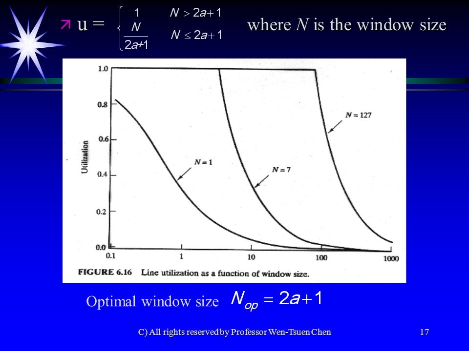 C) All rights reserved by Professor Wen-Tsuen Chen17 ä u = where N is the window size Optimal window size