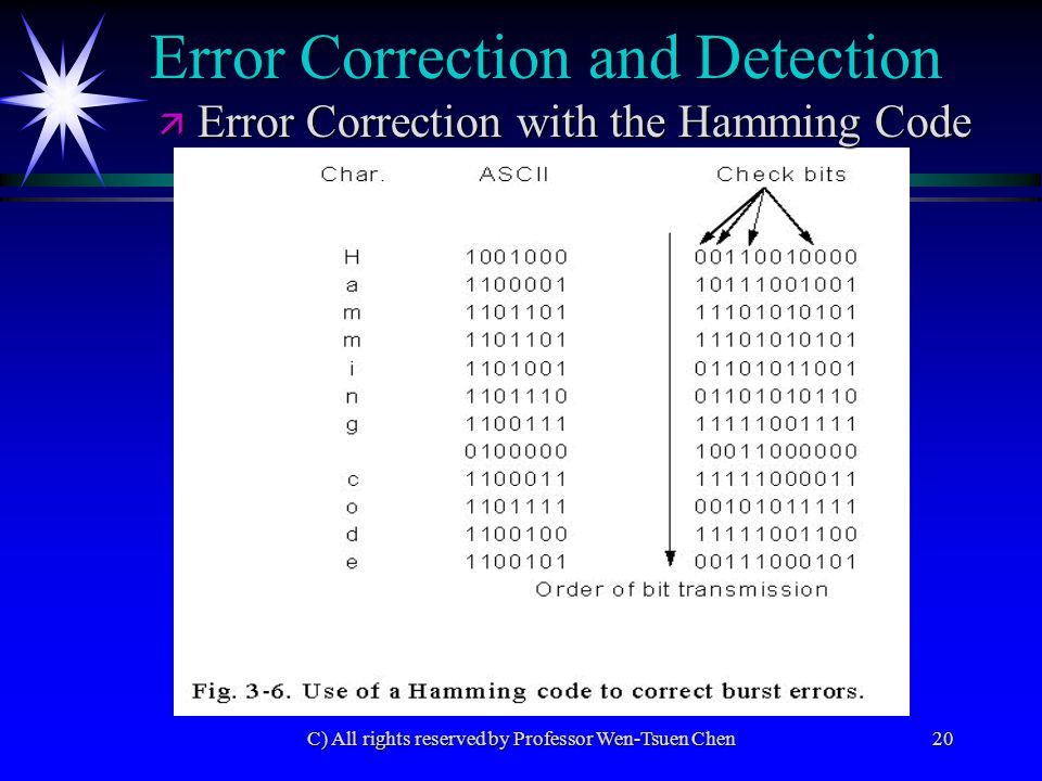 C) All rights reserved by Professor Wen-Tsuen Chen21 Error Correction and Detection(cont.) ä Error correction codes are sometimes used when retransmission cannot be requested, such as in a simplex channel, space communications.