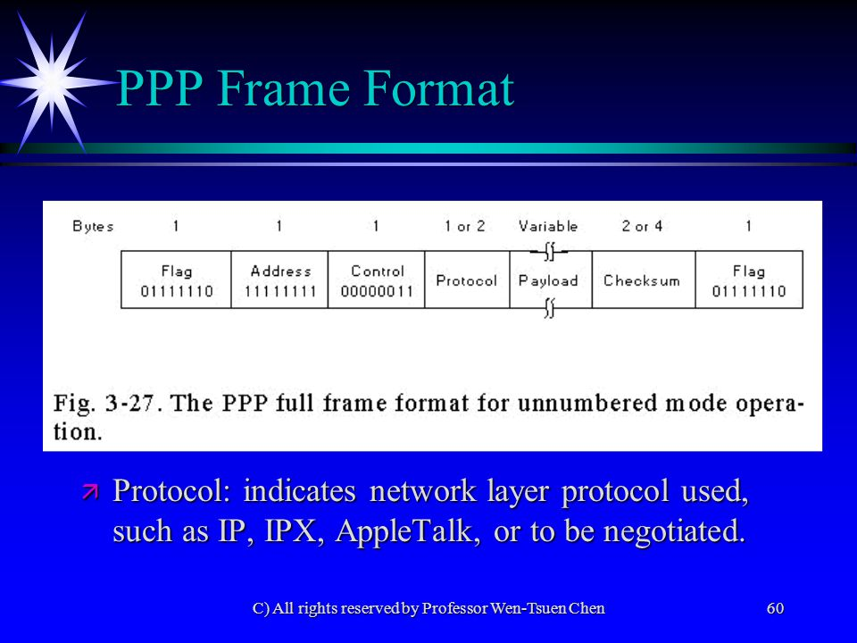 C) All rights reserved by Professor Wen-Tsuen Chen60 PPP Frame Format ä Protocol: indicates network layer protocol used, such as IP, IPX, AppleTalk, o