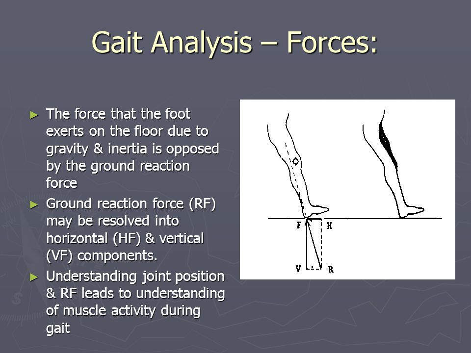 Gait Analysis – Forces: ► The force that the foot exerts on the floor due to gravity & inertia is opposed by the ground reaction force ► Ground reaction force (RF) may be resolved into horizontal (HF) & vertical (VF) components.