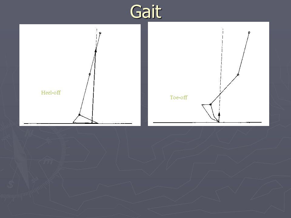 Gait Initial HC 'Heel transient' HC Heel-off Toe-off