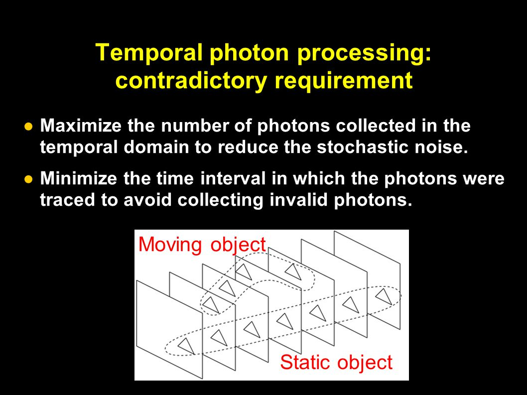 Temporal photon processing: contradictory requirement ●Maximize the number of photons collected in the temporal domain to reduce the stochastic noise.