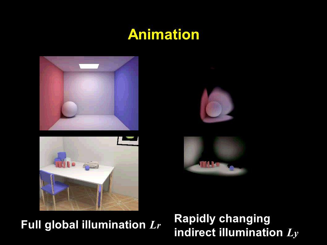 Animation Rapidly changing indirect illumination L y Full global illumination L r