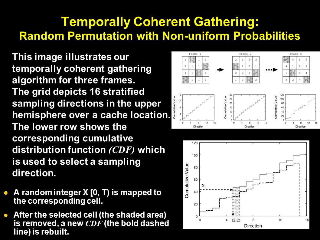 Temporally Coherent Gathering: Random Permutation with Non-uniform Probabilities ●A random integer X [0, T) is mapped to the corresponding cell.