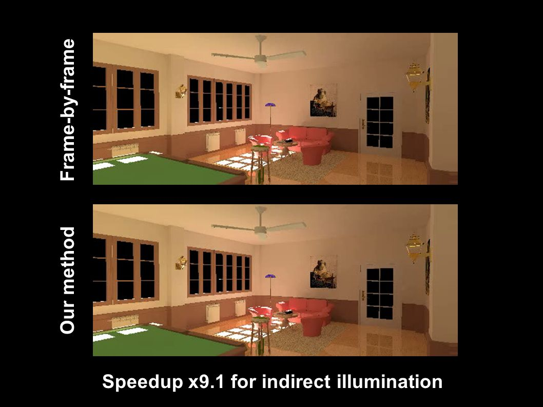 Frame-by-frame Our method Speedup x9.1 for indirect illumination