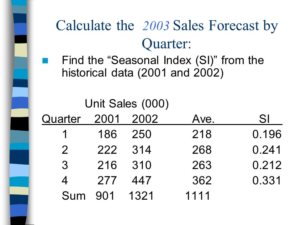 Calculate the 2003 Sales Forecast by Quarter: Find the Seasonal Index (SI) from the historical data (2001 and 2002) Unit Sales (000) Quarter 20012002Ave.