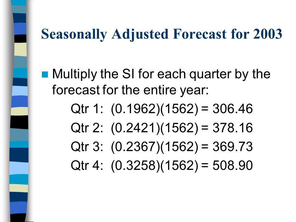 Seasonally Adjusted Forecast for 2003 Multiply the SI for each quarter by the forecast for the entire year: Qtr 1: (0.1962)(1562) = 306.46 Qtr 2: (0.2421)(1562) = 378.16 Qtr 3: (0.2367)(1562) = 369.73 Qtr 4: (0.3258)(1562) = 508.90