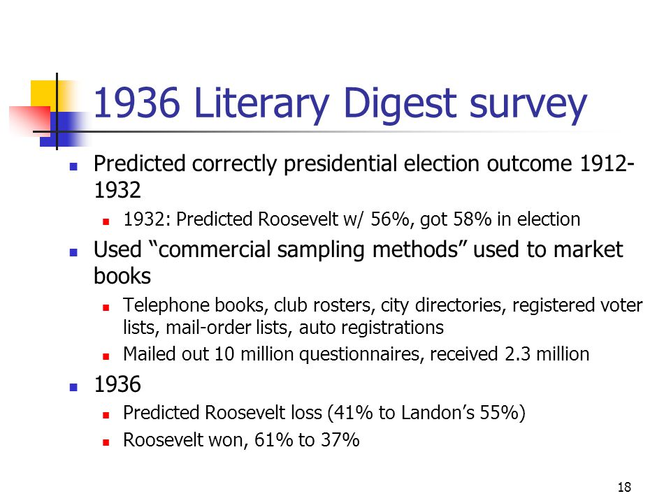 18 1936 Literary Digest survey Predicted correctly presidential election outcome 1912- 1932 1932: Predicted Roosevelt w/ 56%, got 58% in election Used commercial sampling methods used to market books Telephone books, club rosters, city directories, registered voter lists, mail-order lists, auto registrations Mailed out 10 million questionnaires, received 2.3 million 1936 Predicted Roosevelt loss (41% to Landon's 55%) Roosevelt won, 61% to 37%