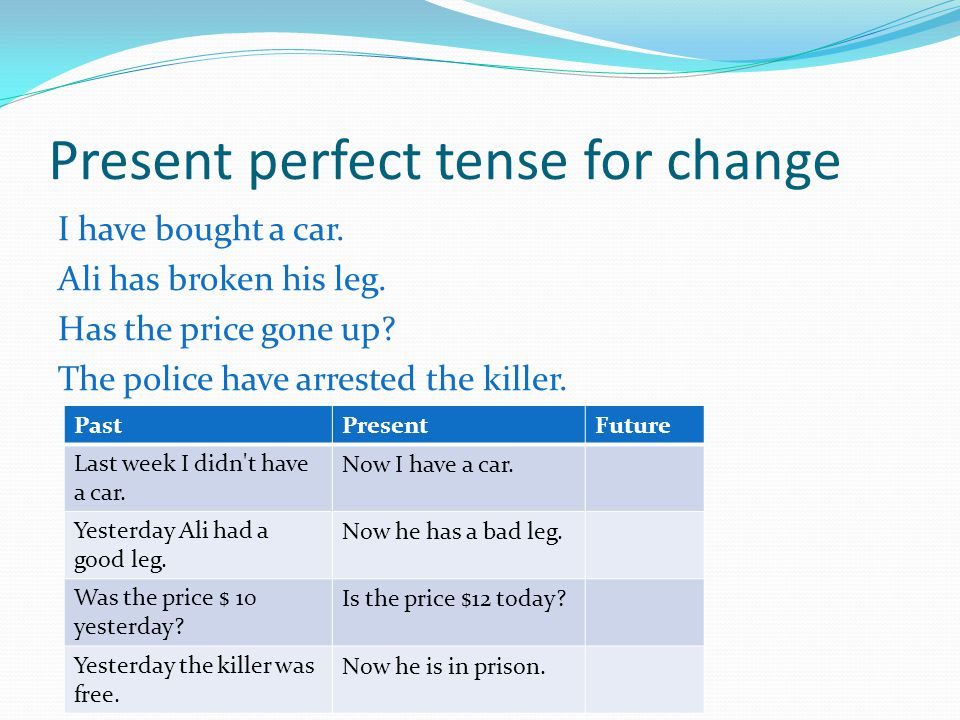Present perfect tense for change I have bought a car. Ali has broken his leg. Has the price gone up? The police have arrested the killer. FuturePresen