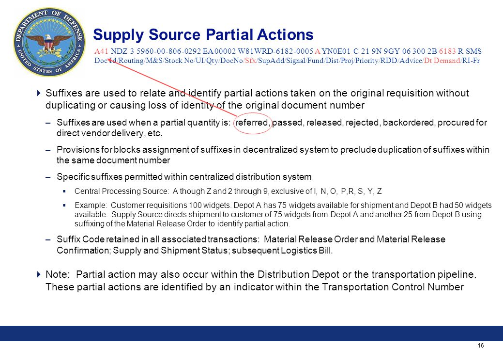 16 Supply Source Partial Actions  Suffixes are used to relate and identify partial actions taken on the original requisition without duplicating or causing loss of identity of the original document number –Suffixes are used when a partial quantity is: referred, passed, released, rejected, backordered, procured for direct vendor delivery, etc.