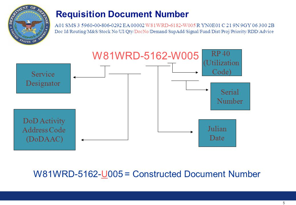 5 Requisition Document Number Service Designator DoD Activity Address Code (DoDAAC) Julian Date Serial Number RP 40 (Utilization Code) A01 SMS 3 5960-00-806-0292 EA 00002 W81WRD-6182-W005 R YN0E01 C 21 9N 9GY 06 300 2B Doc Id/Routing/M&S/Stock No/UI/Qty/DocNo/Demand/SupAdd/Signal/Fund/Dist/Proj/Priority/RDD/Advice W81WRD-5162-W005 W81WRD-5162-U005 = Constructed Document Number