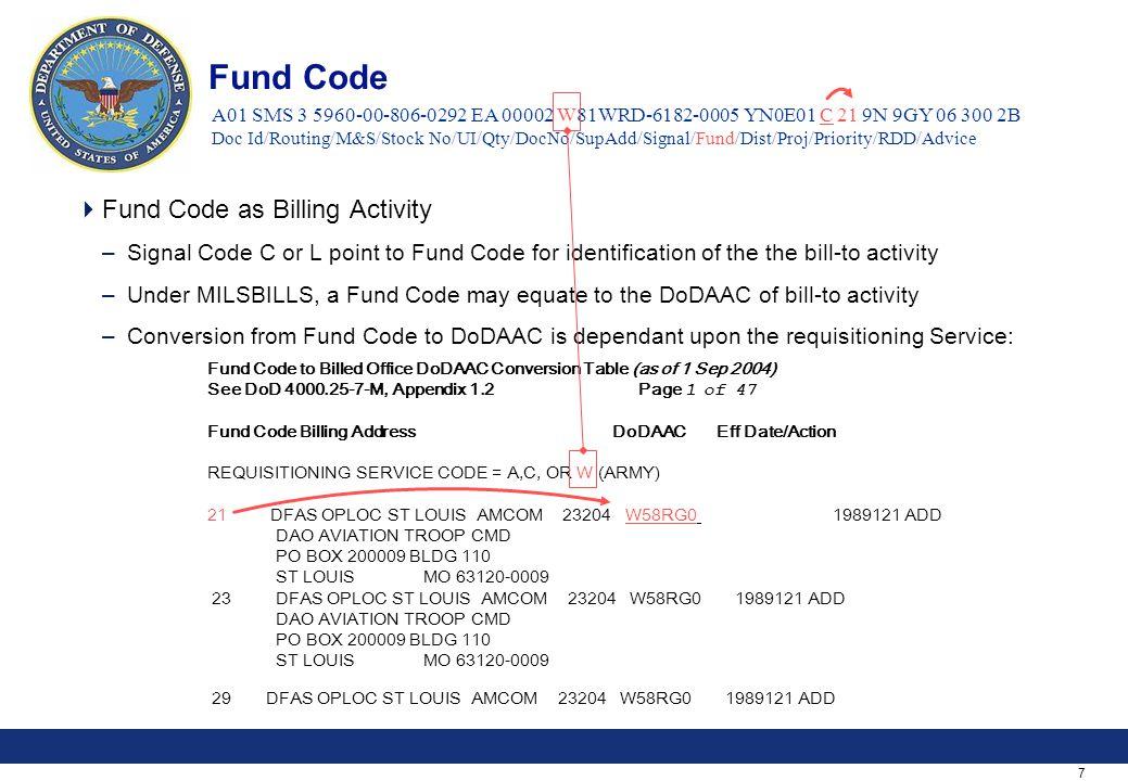 8 Fund Code  DoD 4000.25-7-M, Military Standard Billing System (MILSBILLS) prescribes use of Fund Code in the interfund billing system.