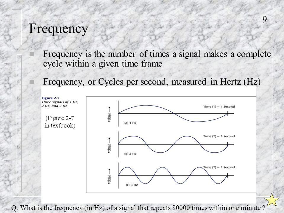 9 Frequency Q: What is the frequency (in Hz) of a signal that repeats 80000 times within one minute .