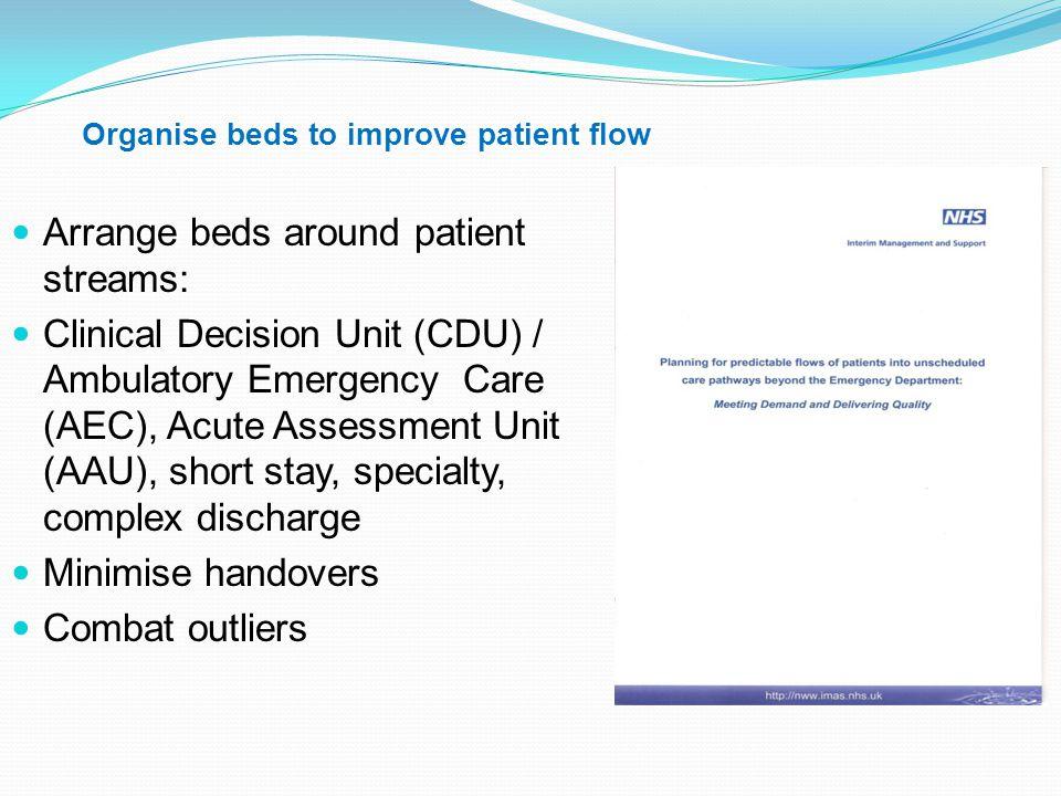 Arrange beds around patient streams: Clinical Decision Unit (CDU) / Ambulatory Emergency Care (AEC), Acute Assessment Unit (AAU), short stay, specialt