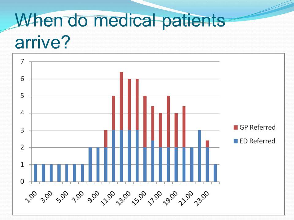 When do medical patients arrive?
