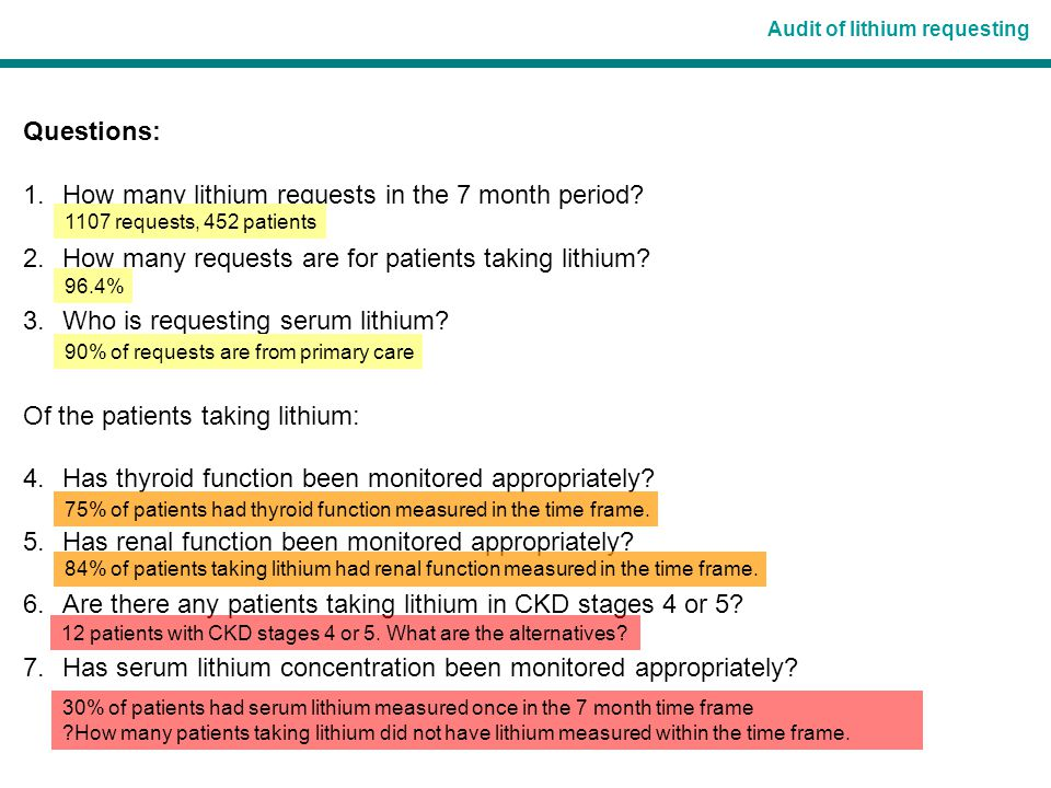 Audit of lithium requesting Questions: 1.How many lithium requests in the 7 month period.