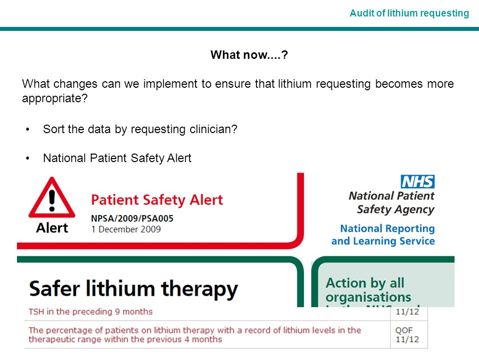 Audit of lithium requesting What now.....
