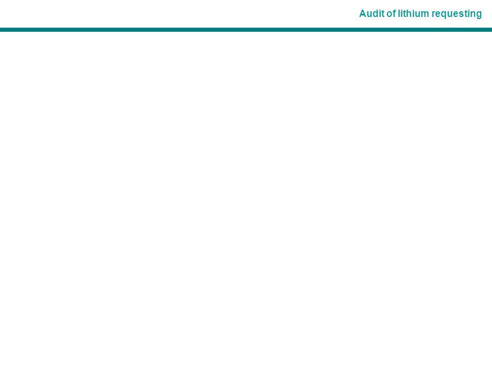 Audit of lithium requesting