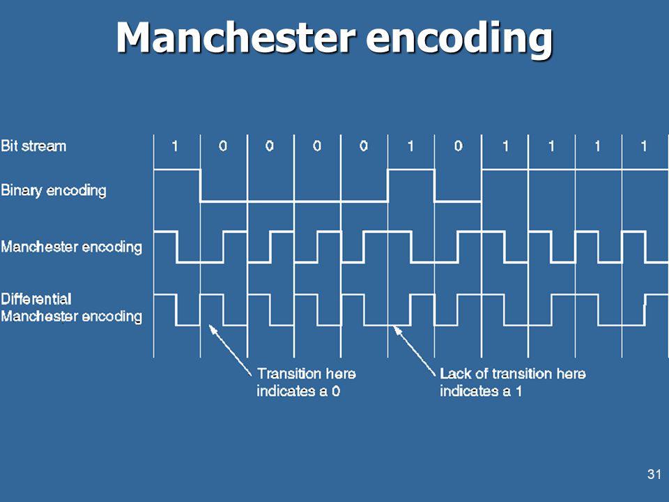 31 Manchester encoding
