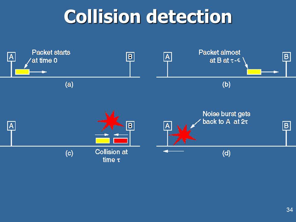 34 Collision detection