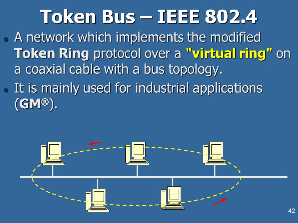 42 Token Bus – IEEE 802.4 l A network which implements the modified Token Ring protocol over a virtual ring on a coaxial cable with a bus topology.