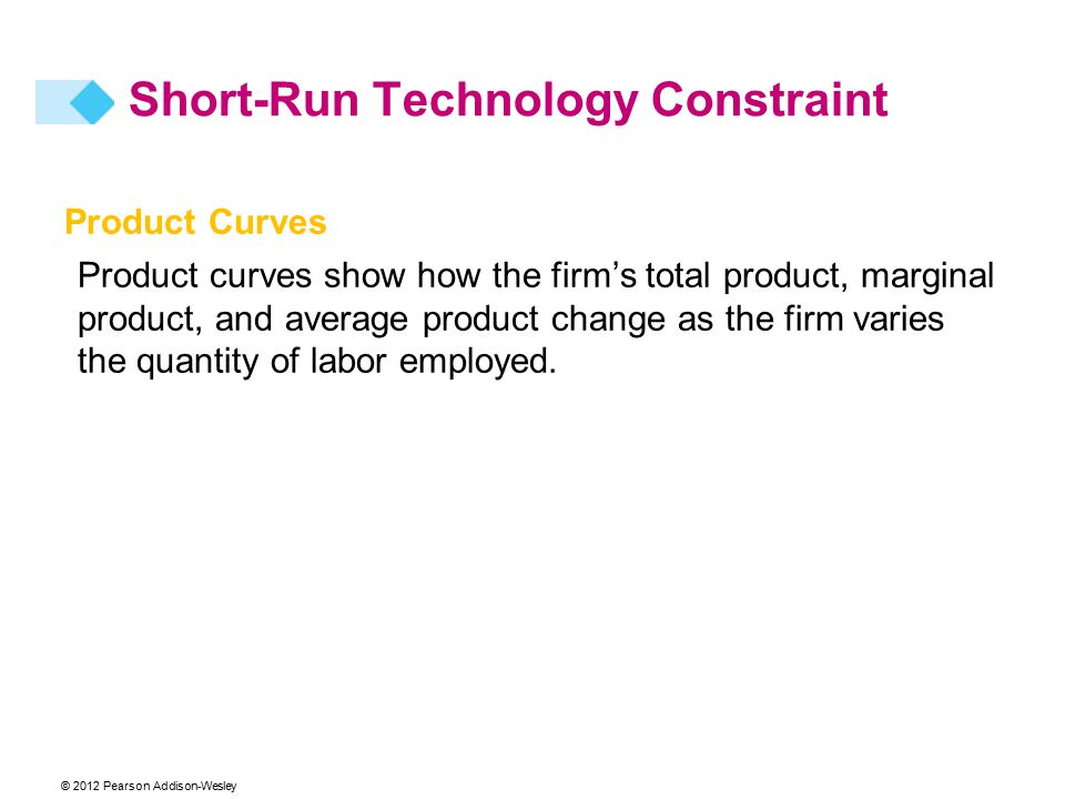 Product Curves Product curves show how the firm's total product, marginal product, and average product change as the firm varies the quantity of labor