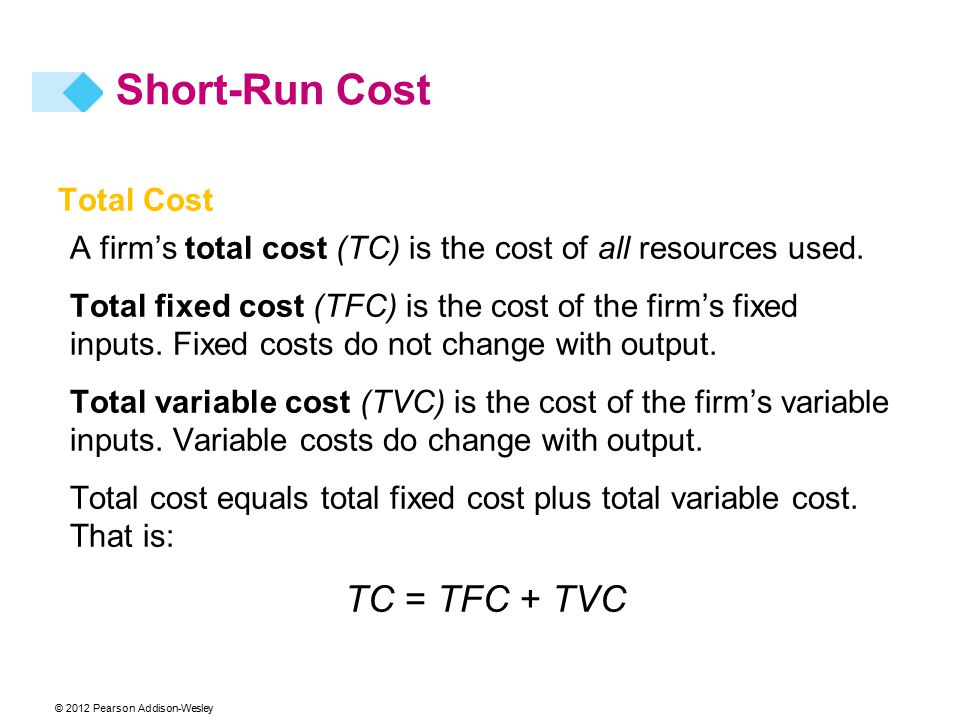 © 2012 Pearson Addison-Wesley Total Cost A firm's total cost (TC) is the cost of all resources used. Total fixed cost (TFC) is the cost of the firm's