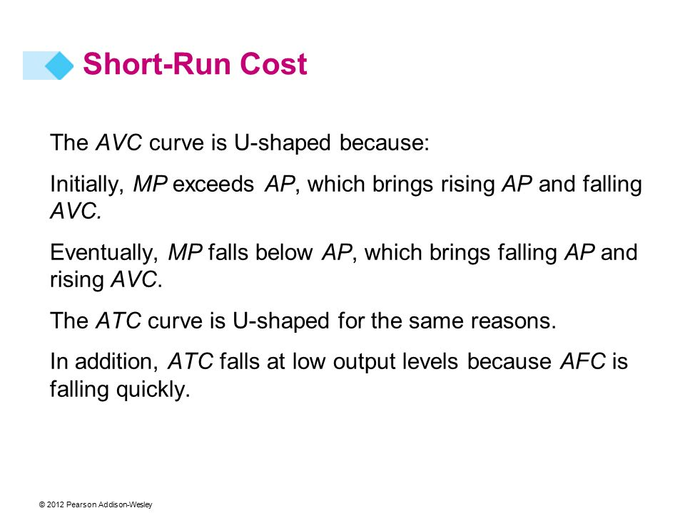 The AVC curve is U-shaped because: Initially, MP exceeds AP, which brings rising AP and falling AVC.