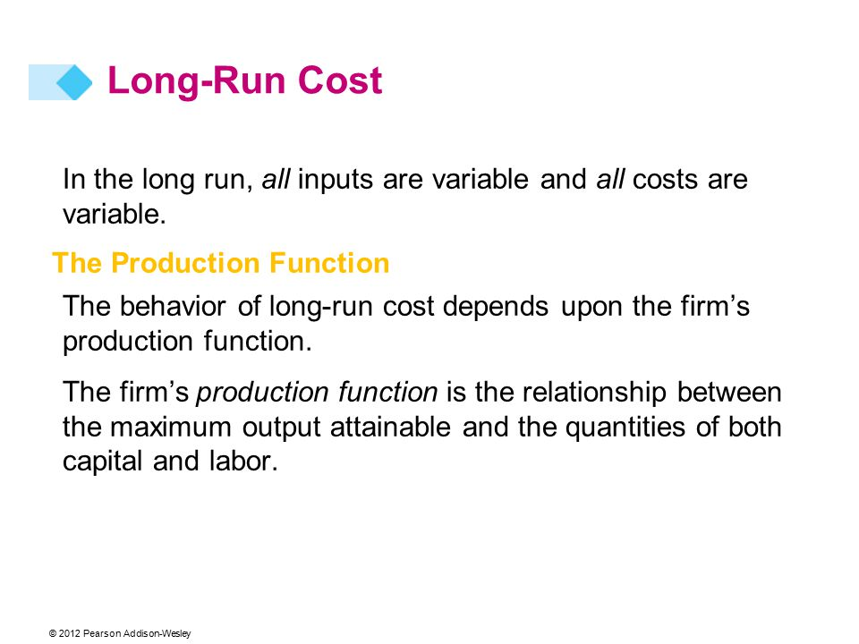 © 2012 Pearson Addison-Wesley Long-Run Cost In the long run, all inputs are variable and all costs are variable. The Production Function The behavior