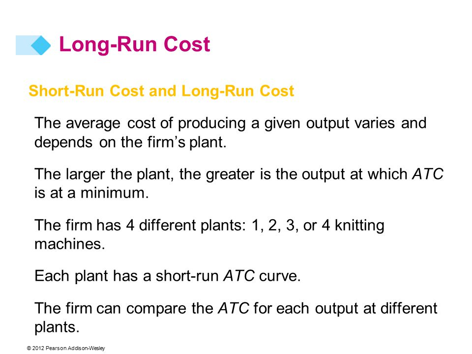 © 2012 Pearson Addison-Wesley Short-Run Cost and Long-Run Cost The average cost of producing a given output varies and depends on the firm's plant.