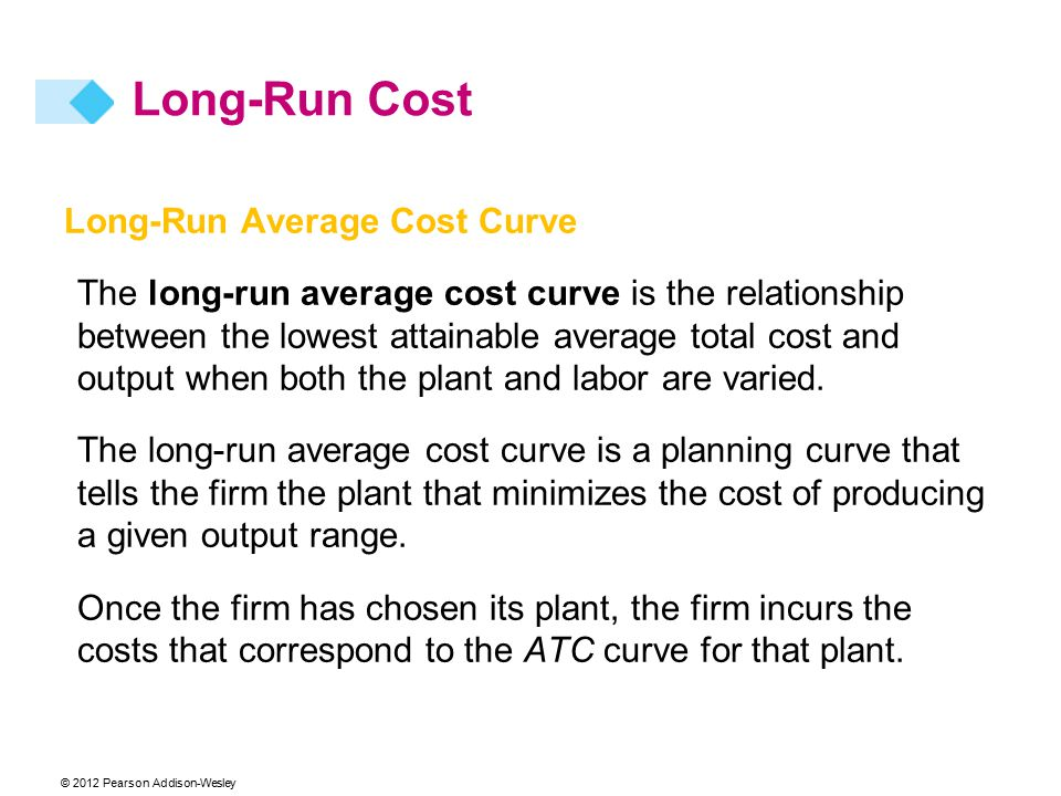 © 2012 Pearson Addison-Wesley Long-Run Average Cost Curve The long-run average cost curve is the relationship between the lowest attainable average to