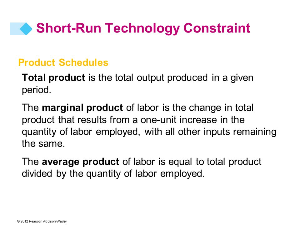 © 2012 Pearson Addison-Wesley Product Schedules Total product is the total output produced in a given period. The marginal product of labor is the cha