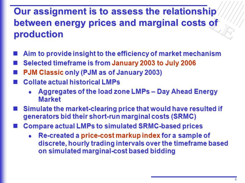 5 Plan of presentation Introduction Basics – prices, timeframe, market Results of the study SRMC Modeling Methodology