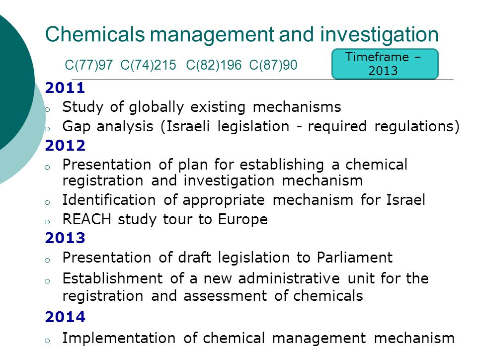 2011 o Study of globally existing mechanisms o Gap analysis (Israeli legislation - required regulations) 2012 o Presentation of plan for establishing a chemical registration and investigation mechanism o Identification of appropriate mechanism for Israel o REACH study tour to Europe 2013 o Presentation of draft legislation to Parliament o Establishment of a new administrative unit for the registration and assessment of chemicals 2014 o Implementation of chemical management mechanism Timeframe – 2013 Chemicals management and investigation C(77)97 C(74)215 C(82)196 C(87)90