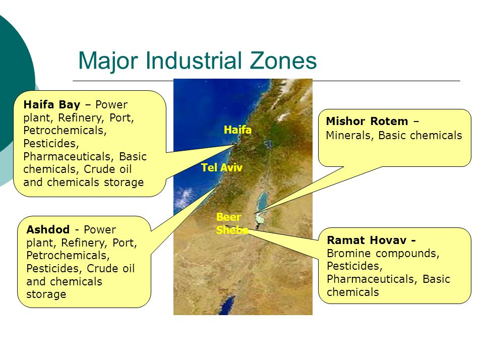 Major Industrial Zones Haifa Bay – Power plant, Refinery, Port, Petrochemicals, Pesticides, Pharmaceuticals, Basic chemicals, Crude oil and chemicals storage Ashdod - Power plant, Refinery, Port, Petrochemicals, Pesticides, Crude oil and chemicals storage Ramat Hovav - Bromine compounds, Pesticides, Pharmaceuticals, Basic chemicals Mishor Rotem – Minerals, Basic chemicals Haifa Tel Aviv Beer Sheba