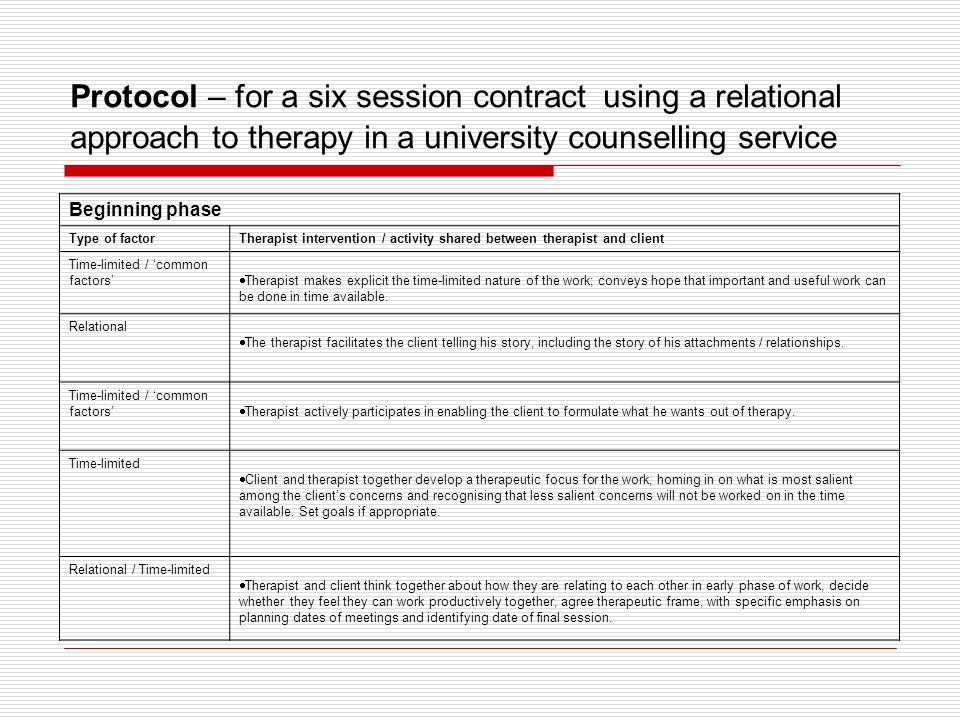 Protocol – for a six session contract using a relational approach to therapy in a university counselling service Beginning phase Type of factorTherapist intervention / activity shared between therapist and client Time-limited / 'common factors'  Therapist makes explicit the time-limited nature of the work; conveys hope that important and useful work can be done in time available.