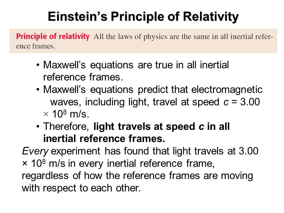 Einstein's Principle of Relativity Maxwell's equations are true in all inertial reference frames. Maxwell's equations predict that electromagnetic wav