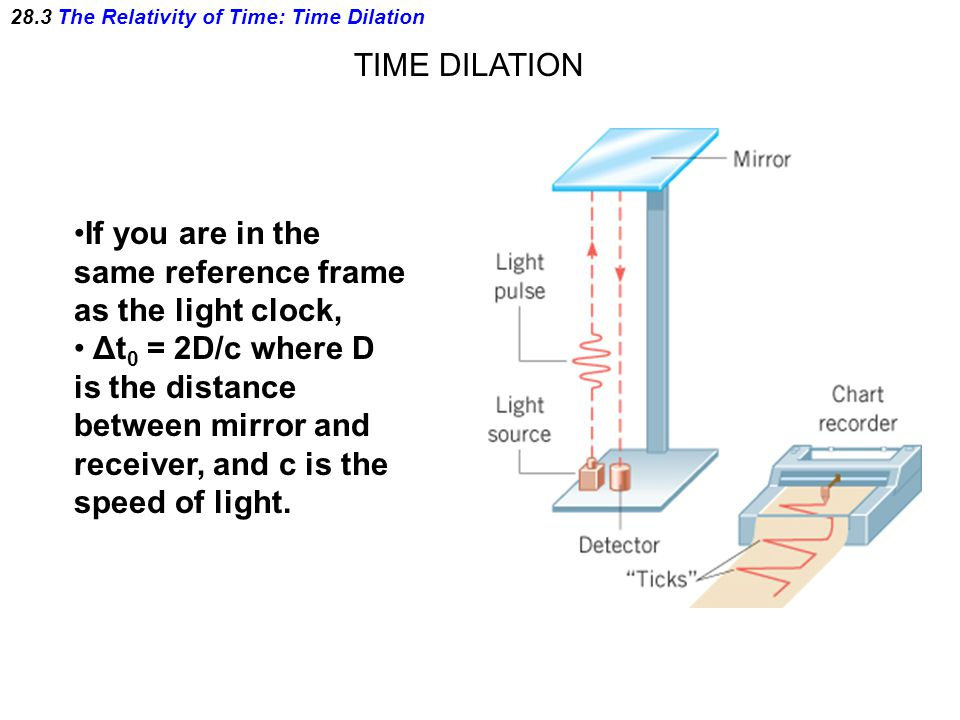 28.3 The Relativity of Time: Time Dilation TIME DILATION If you are in the same reference frame as the light clock, Δt 0 = 2D/c where D is the distanc