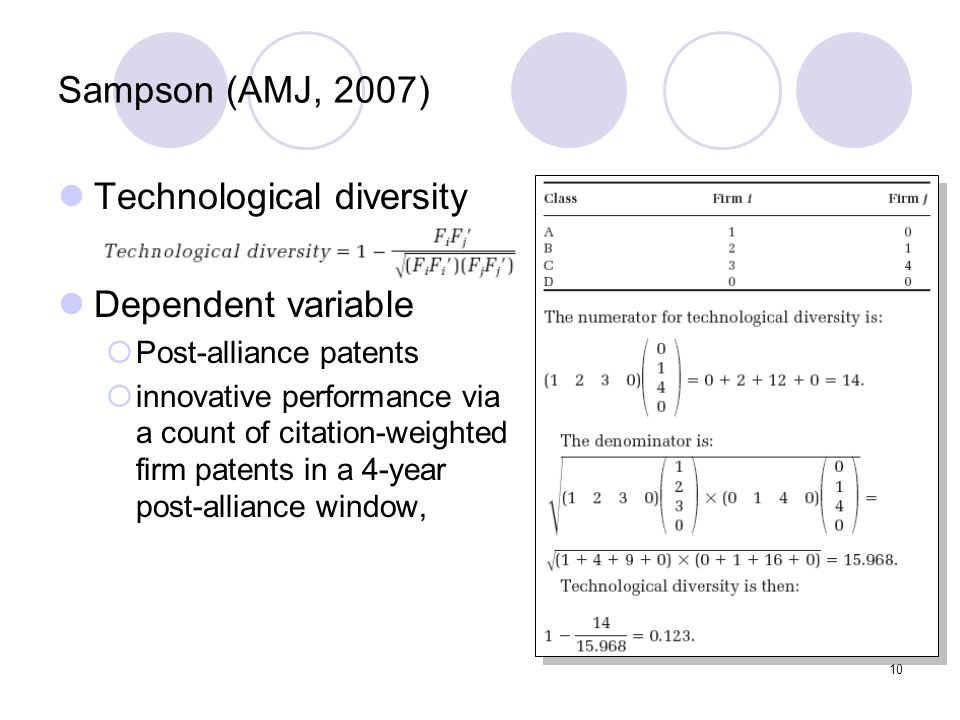 10 Sampson (AMJ, 2007) Technological diversity Dependent variable  Post-alliance patents  innovative performance via a count of citation-weighted firm patents in a 4-year post-alliance window,